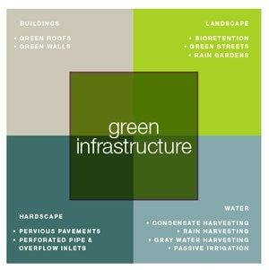 Green_Infrastructure.jpg